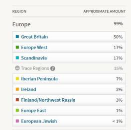 DNA Ethnicity