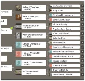 ancestryblog