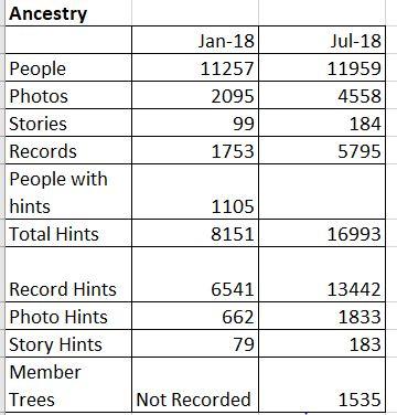 Stats-Ancestry