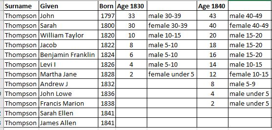 1840ages