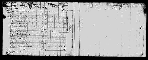 1787-tax-ky-madison-crawford-image10