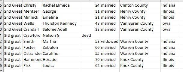 age-spreadsheet